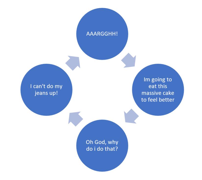 vicious-circle.png